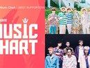Kết quả trận 'đối đầu' trực tiếp đầu tiên của A.R.M.Y - EXO-L năm 2017: A.R.M.Y thắng, 'DNA' trở thành bài hát tháng 10 của Mwave