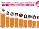 Không tin được, Chi Pu và Linh Ka 'thống trị' top 10 người nổi tiếng nhất mạng xã hội trong tháng
