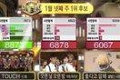 Những anh chàng Shinhwa tiếp tục chiến thắng tại Inkigayo tuần này