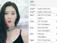 Chứng tỏ vị thế đàn chị huyền thoại, ca khúc mới của Sunmi (cựu thành viên Wonder Girls) leo cao trên các BXH