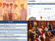 'Cơn bão BTS' càn quét nhiều bảng xếp hạng album hàng ngày với 'Love Yourelf: Her'