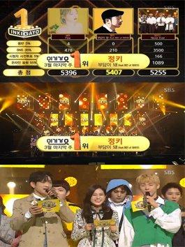 Inkigayo 26/3: GOT7 bất ngờ để mất cúp vào tay một ca khúc không quảng bá