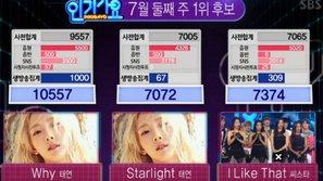 Inkigayo 10/7: Sistar