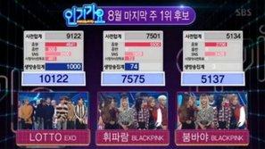 Inkigayo 28/8: 2 ca khúc đấu 1, Black Pink vẫn phải chịu thua EXO