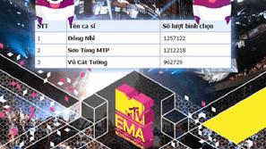 Đông Nhi đại diện Việt Nam tranh tài tại MTV EMA 2016