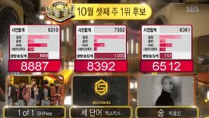 Inkigayo 16/10: SHINee tiếp tục chiến thắng trên sàn đấu âm nhạc