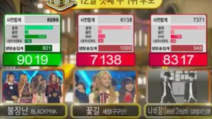"""Inkigayo 4/12: Black Pink chiến thắng với """"Playing with fire"""""""