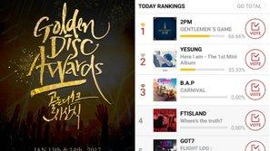 Hướng dẫn bình chọn Golden Disk Awards lần thứ 31