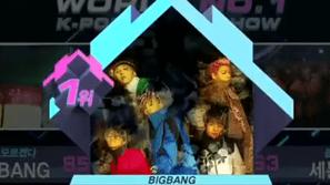 M! Countdown 22/12: Big Bang đem về chiếc cúp đầu tiên