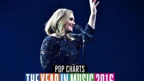 Adele được Billboard vinh danh vì...
