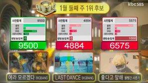 Inkigayo 8/1: Tiếp tục chiến thuật 2 đánh 1, Big Bang quay trở lại mạch chiến thắng