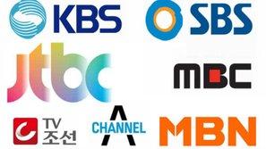 Trung Quốc thẳng tay chặn mọi đường truy cập âm nhạc và phim Hàn Quốc trực tuyến