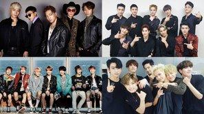 Bảng xếp hạng độ nổi tiếng của các nhóm nam Kpop dựa trên V App, fancafe và lượt xem MV