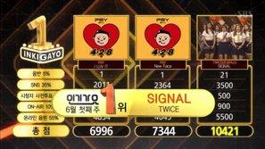"""Inkigayo 4/6: TWICE giành chiến thắng thứ 9 với hit """"Signal"""""""