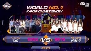 M! Countdown 11/8: EXO giành Triple Crown; SNSD, Wanna One và Weki Meki đồng loạt tái xuất ấn tượng