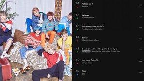 BTS trở thành nghệ sĩ Kpop đầu tiên lọt BXH Global Top 50 của Spotify