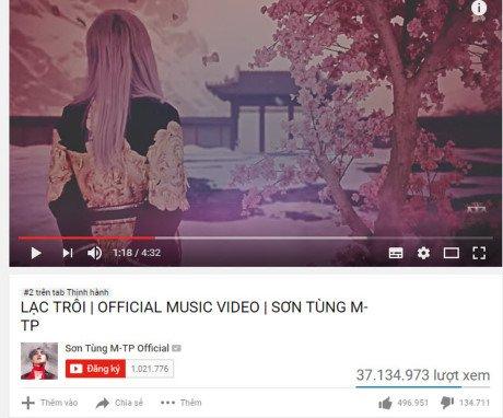 Lạc trôi - Sơn Tùng