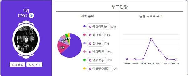 netizen bình chọn 26 fandom tệ nhất Hàn Quốc