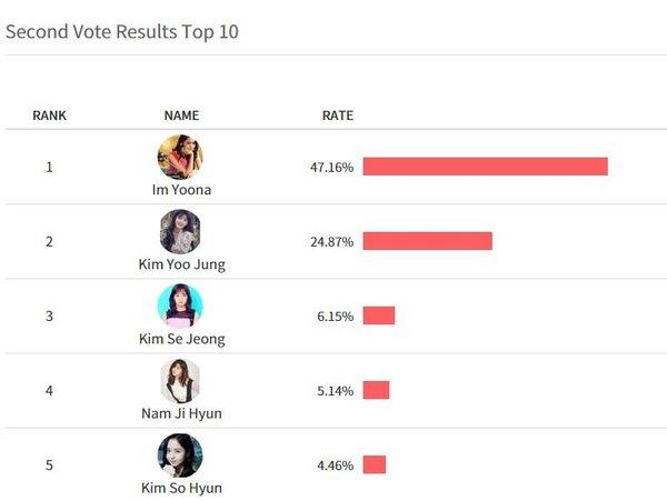Kết quả giải thưởng bình chọn của Asia Artist Awards 2017: EXO, BTS, NU'EST - Ai là người chiến thắng cuối cùng? - ảnh 10