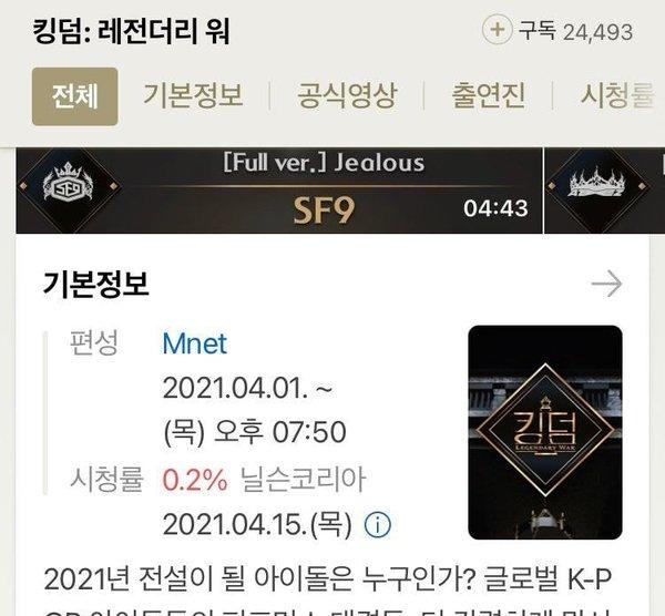 Mnet-Kingdom-rating