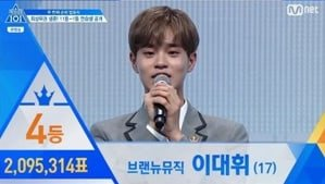 Top 35 produce 101 mùa 2